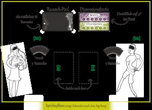 Spielanleitung 1 Bildausschnitt